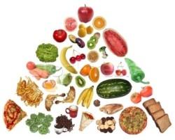фото быстрой диеты