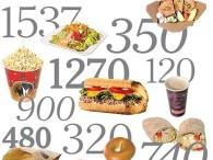 dieta 1000 kalopiu
